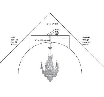 Aladdin-dome ceiling